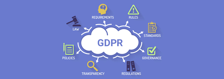 Top 5 Ways DLP can help with GDPR compliance